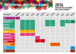 inpes-calendrier-des-vaccinations-2016